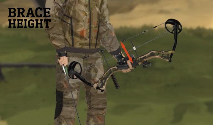 compound-bow-brace-height